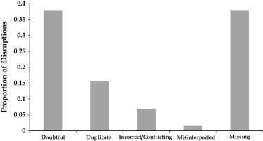 Characterizing the structure and content of nurse handoffs