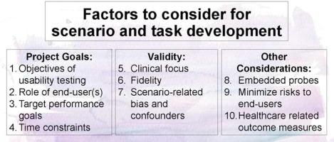 Ten factors to consider when developing usability scenarios