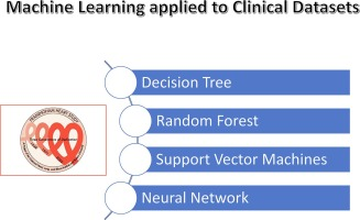 Comparison of machine learning algorithms for clinical event