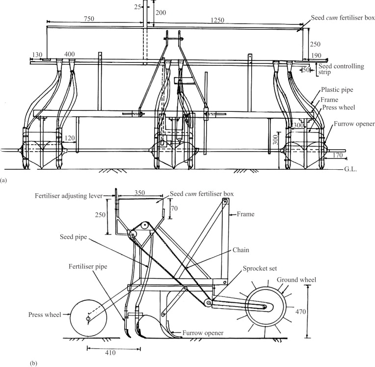 seed drill diagram wiring diagrams u2022 rh autonomia co Seed Drill 1800s Horse-Drawn Seed Drill