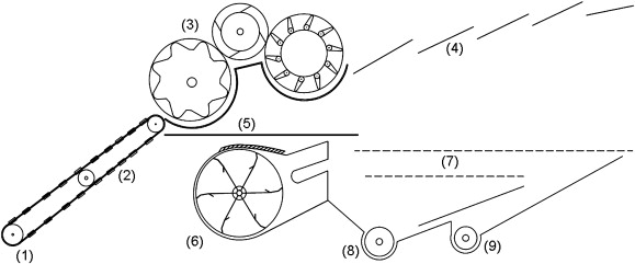 Effect Of A Cross Flow Opening On The Performance Of A Centrifugal