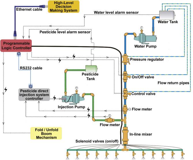 Raven Sidekick Injection Wiring Diagram on sidekick suspension diagram, sidekick transmission diagram, sidekick parts diagram,