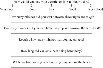hospital patient satisfaction survey sample