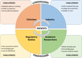 cancer research stakeholders