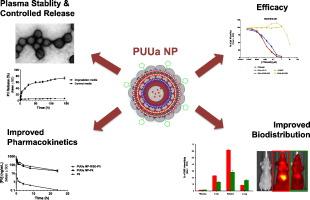 Resultado de imagen de antibody plitidepsin