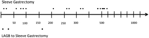 200x300mm Revisionsklappe Revisionst/ür Revisionsschacht Wei/ß Wartungsklappe Schloss 20x30 cm