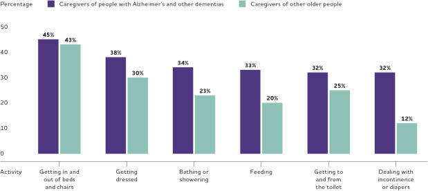 2017 Alzheimer's disease facts and figures - ScienceDirect