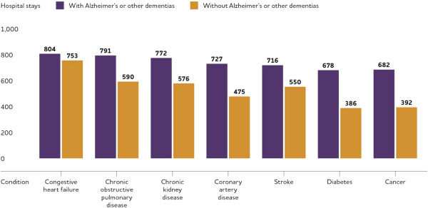 2019 Alzheimer's disease facts and figures - ScienceDirect
