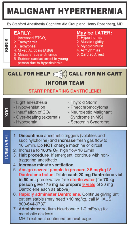 Emergency Manual Implementation: Can Brief Simulation-Based
