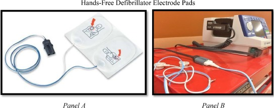 Defibrillator Design and Usability May Be Impeding Timely