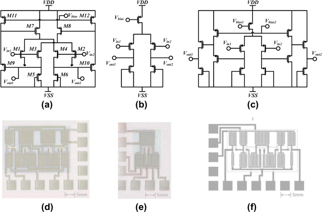 Prime Fully Printed Electronics On Flexible Substrates High Gain Wiring Cloud Usnesfoxcilixyz