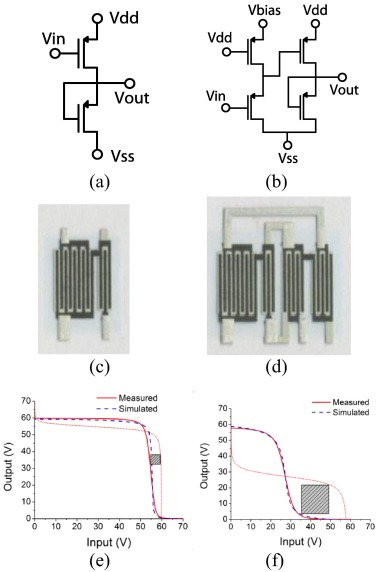 Fully-Additive Printed Electronics: Transistor model
