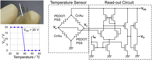 Digital Temperature Sensor Circuit Diagram | Organic Temperature Sensors And Organic Analog To Digital Converters