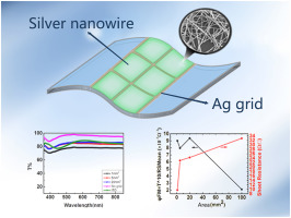 Inkjet-printed Ag grid combined with Ag nanowires to form a