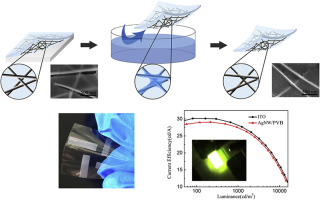 Highly conductive silver nanowire transparent electrode by ...