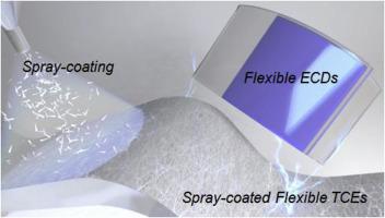 Spray-coated transparent hybrid electrodes for high