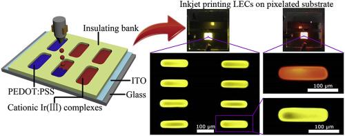 Inkjet-printed pixelated light-emitting electrochemical