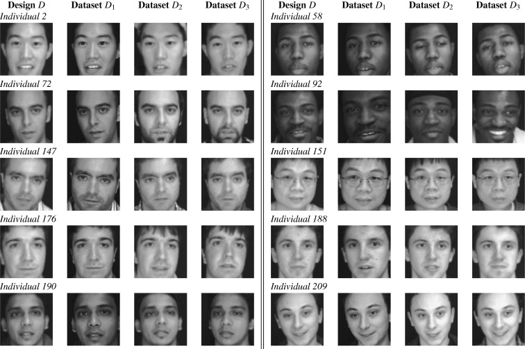 Partially-supervised learning from facial trajectories for