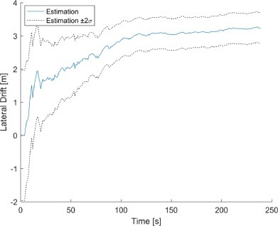 A new approach to map-assisted Bayesian tracking filtering