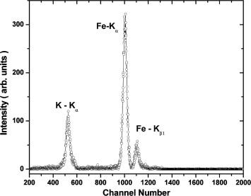 potassium trioxalatochromate iii trihydrate