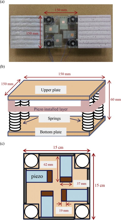 Designing and manufacturing a piezoelectric tile for