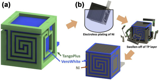 Fabrication of three-dimensional electrical patterns by