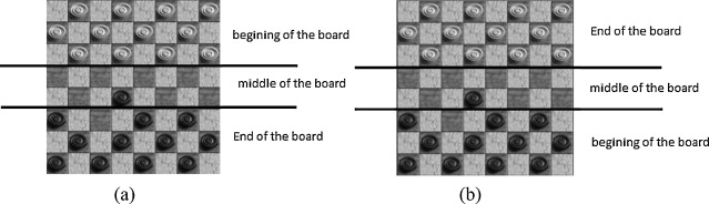 Immune based fuzzy agent plays checkers game - ScienceDirect