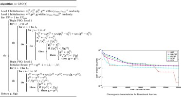 Galactic Swarm Optimization: A new global optimization metaheuristic