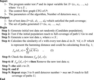 Application of negative selection algorithm nsa for test data fig 3 fandeluxe Gallery