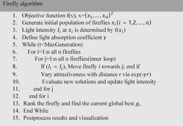 A modified firefly algorithm for global minimum optimization