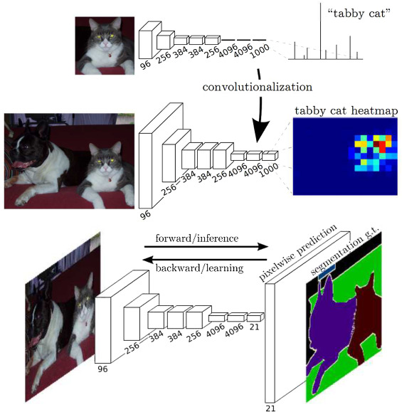 A survey on deep learning techniques for image and video