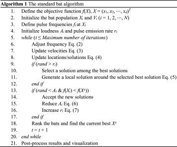 A novel hybrid bat algorithm for solving continuous