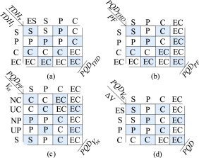 A cascade-type hierarchical fuzzy system with additional