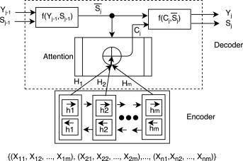 Assembling translations from multi-engine machine