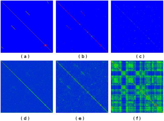 Detection of loop closure in SLAM: A DeconvNet based