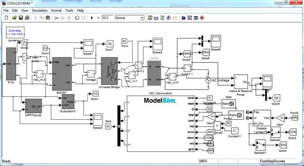 FPGA-based real time simulation and control of grid