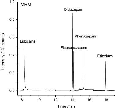 Ultrasound-assisted low-density solvent dispersive liquid