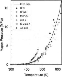 Lennard-Jones Parameter - an overview | ScienceDirect Topics