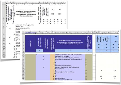 The dataLegend ecosystem for historical statistics - ScienceDirect