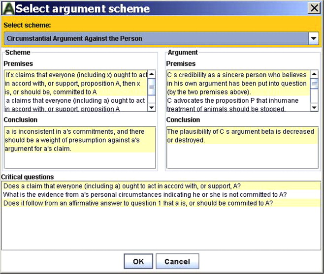 Formalization Of The Ad Hominem Argumentation Scheme Sciencedirect