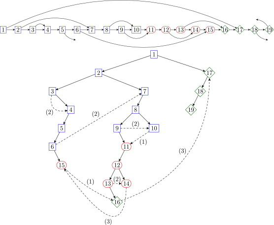Temporal Logics For Concurrent Recursive Programs Satisfiability
