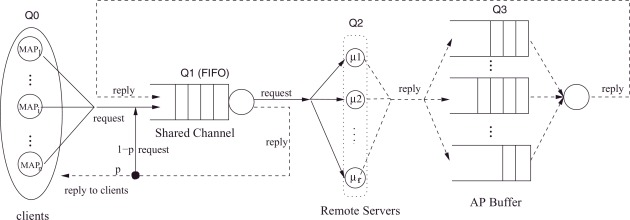 A new packet scheduling algorithm for access points in crowded WLANs