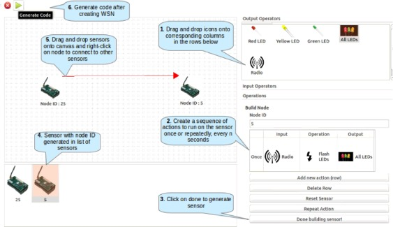 A simple visualization and programming framework for wireless sensor