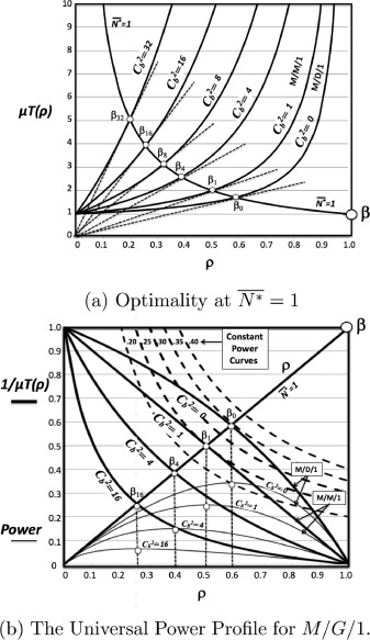 The Mathematics Of Internet Congestion Control Pdf