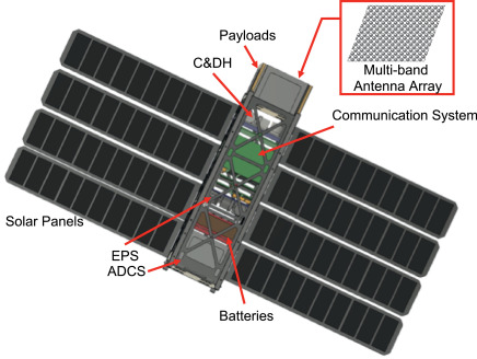 A new CubeSat design with reconfigurable multi-band radios for