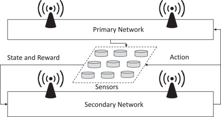 Machine learning for wireless communications in the Internet