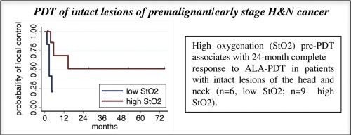 Lesion oxygenation associates with clinical outcomes in
