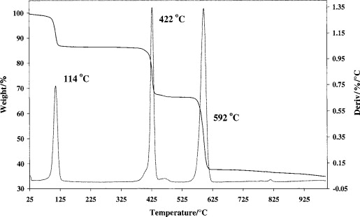 infrared and raman spectroscopy of polymers koenig jack l