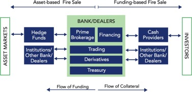 Models of Financial Stability and Their Application in Stress Tests