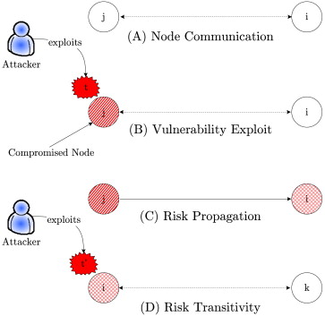 Aeronautical communication transition from analog to digital